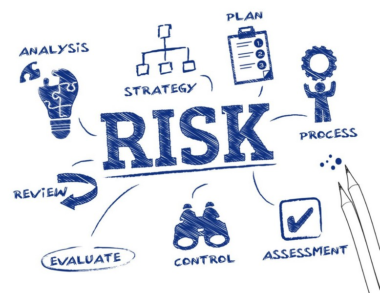 Análise de riscos do trabalho
